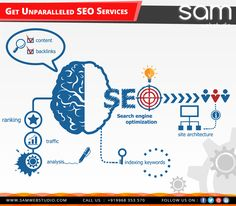 If your store front or door is not visible to the shoppers, means no visitors and no sales. It is same in the case of your website. What is the solution? Well, the solution is Search Engine Optimization (SEO) from #SAMWebStudio. We know that you are concerned about the high cost of #SEOservices, but as a professional SEO company, we have produced inexpensive SEO packages, which are among the best #SEOpackages and prices in the industry. Not like other #SEOcompanies, in our #SEOplans, we…