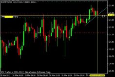how to update the Expired candlestick. So, we can make a move on market without WRONG signal