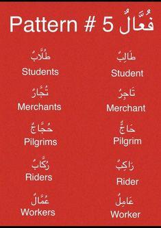 Arabic Verbs, Quran Arabic, Arabic Phrases, Arabic Quotes, Islamic Quotes, Arabic To English Translation, Learn English, Learn Arabic Online, Learn Arabic Alphabet