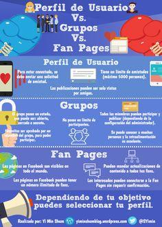 FaceBook: Perfil vs Página vs Grupo #infografia #infographic #socialmedia