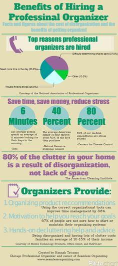 Benefits of Hiring a Professional Organizer  www.functionalandfab.com