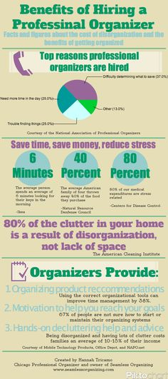 Benefits of Hiring a Professional Organizer  Seamless Organizing  Chicago, IL