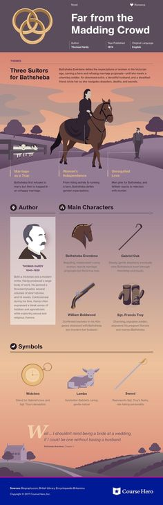 Catch 22 Study Guide Literature Infographics Created By My Team