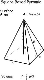 Know The Surface, Area, and Volume Formulas for Geometric Shapes: Surface Area and Volume of a Square Based Pyramid