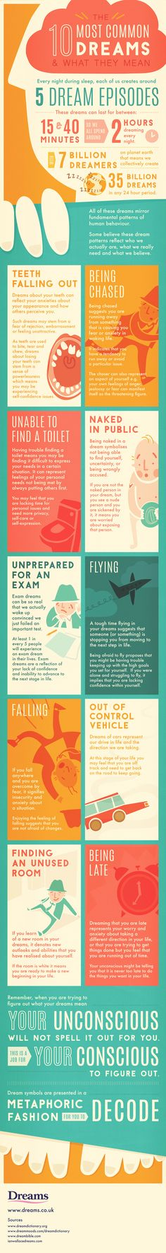 The 10 Most Common #Dreams & What They Mean - Do you fancy an infographic?  There are a lot of them online, but if you want your own please visit http://www.linfografico.com/prezzi/  Online girano molte infografiche, se ne vuoi realizzare una tutta tua visita http://www.linfografico.com/prezzi/