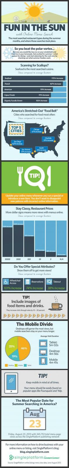 Online menu search infographic from Constant Contact. #infographic