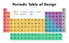 Periodic-Table-of-Design-inline