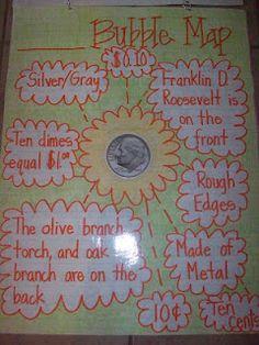 Mrs. Terhune's First Grade Site!: Anchor Charts math, dime, anchors, school, grade site, anchor charts, anchorchart, first grade, 1st grade