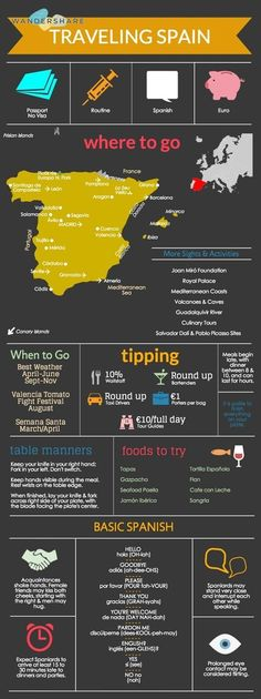 Travel Guide to Spain. Where to go, foods to try, sights and attractions - all in a compact infographic Places To Travel, Travel Destinations, Places To Visit, Travel Info, Travel List, Travel Hacks, Quick Travel, Travel Stuff, Free Travel