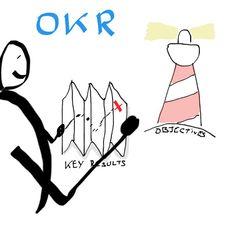 Objectives Key Results o en reducido OKR, es la herramienta de gestión que utiliza Google para gestionar sus objetivos de empresa. Por eso, los llamamos OKR Google. Entiende qué son y cómo utilizarlos con ejemplos prácticos incluidos.
