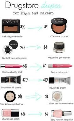 1000+ ideas about Drug Store Dupes on Pinterest | Drug Store, Dupe ...
