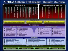 Software Companies Jharkhand