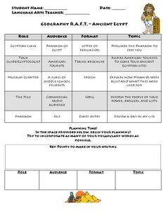 R.A.F.T. writing activity for Ancient Egypt
