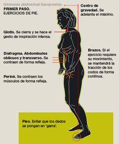 EL CENTRE. Tratamientos. Gimnasia Abdominal Hipopresiva.