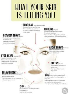 Plagued by Spots and Pimples? Help is at Hand with Some Useful Acne Infographics ...
