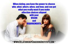 Use this checklist to identify possible red flags in a prospective relationship.  http://www.consciousdating.com/datingredflagschecklist/  #RCI #Relationship #Coaching #Dating #Singles #Traps #RedFlags #Dos #Donts