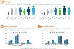 Data publica Open Data, Active, Bar Chart, Base, Executive Dashboard, Frames