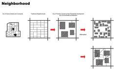 Gallery of Linked Hybrid / Steven Holl Architects - 40 - Gallery of Linked Hybrid / Steven Holl Architects – 40 - Urban Analysis, Site Analysis, Steven Holl, Presentation Layout, Architectural Presentation, Presentation Boards, Concept Architecture, Architecture Diagrams, Architecture Portfolio