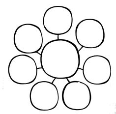 star webbing cluster graphic organizer printouts every