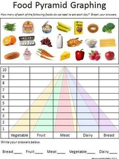 Food Pyramid Graphing