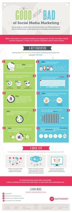 Internet: Infografia. As vantagens e desvantagens do social media marketing