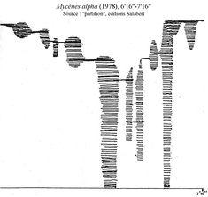olats.org - Pionniers & Précurseurs - IANNIS XENAKIS - Mycènes alpha (1978), 616-716 : partition (dessin du macrotemps sur lUPIC)