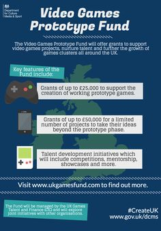 New Video Games Prototype Fund Launched Government News, New Video Games, Product Launch, October, Board, Sign, Planks, Tray