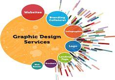Graphic design portfolio in Dubai is the process of visual communication and pro. Graphic design portfolio in Dubai is the process of visual communication and problem-solving. Design Web, Graphic Design Company, Website Design, Freelance Graphic Design, Graphic Design Services, Design Agency, Brochure Design, Logo Design, Graphic Designers