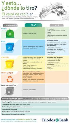 Y esto... ¿dónde lo tiro? Cartel práctico de reciclaje para neveras en: http://www.somostriodos.com/y-esto-donde-lo-tiro/