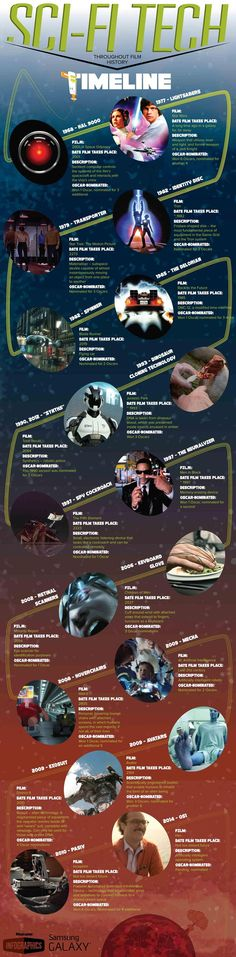 Here's how tech has evolved in Sci-Fi movies.