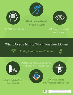 What do you notice when you slow down? Feldenkrais Method, Slow Down, Change My Life, Self Care, Pilates, Infographics, Anatomy, Mindfulness, Yoga