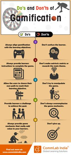 5 Do's and Don'ts of Gamification [Infographic] Grade guide for teachers! Learning Sites, Learning Theory, Learning Objectives, Teaching Resources, Learning Goals, Web Design, Game Design, Formation Mooc, Game Theory