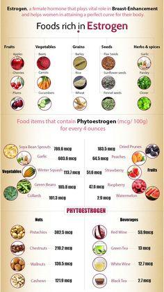 Estrogen Rich Foods For Menopause Health And Nutrition, Health And Wellness, Nutrition Tips, Foods To Balance Hormones, Balance Hormones Naturally, Menopause Diet, Vitamins For Menopause, Menopause Supplements, Menopause Humor