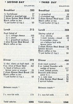This little 28 page 1950s advertising diet booklet promotes and incorporates the use of Roman Meal Bread as part of a 21 day weight loss plan which averages 1,328 calories per day. Shown are two days of the plan, which is Copyright 1956, Roman Meal, Inc.