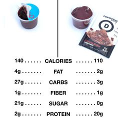 scoop Devotion Brownie Batter protein¼ cup waterFlexFlavors® of your choice (optional)<!-- split -->Method: Add all ingredients to a small bowl and stir well! Protein Donuts, Protein Pudding, Chocolate Fudge Brownies, No Bake Brownies, Home Recipes, Clean Recipes, Quick Healthy Lunch, Banana Overnight Oats, Brownie Batter