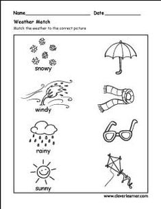 Weather vocabulary for kids learning English | Printable ...