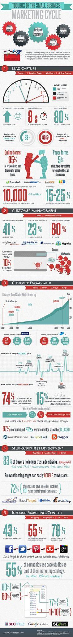 Herramientas de #marketing para pequeñas empresas