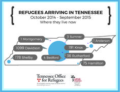 How many refugees are in each Tennessee county? These numbers reflect where refugees moved when they arrived in Tennessee, during FFY 2015. Tennessee Office for Refugees | Catholic Charities of TN