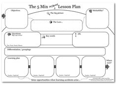The 5 Minute Primary Lesson Plan - a remix on @Ross McGill's original idea