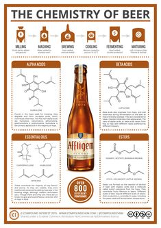 There are few things better than an ice cold beer on a hot day. Chances are, when you crack open a beer this summer, you probably won't be thinking much about chemistry – but it's… Make Beer At Home, How To Make Beer, Beer Brewing Kits, Beer Poster, Poster Poster, Brewing Equipment, Scotch Whiskey, Irish Whiskey, Beer Recipes