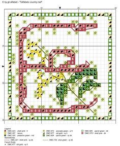 alfabeto country naif E