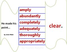 Collocations with the word 'clear'.