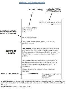 Las 17 Mejores Imágenes De Dele C1 Carta Formal Modelo