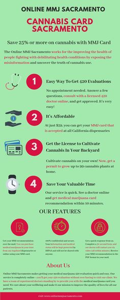 Get Your Online Cans Card In Sacramento We Provides Medical Recommendation Just Few