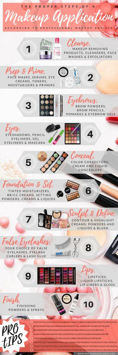 how to become a makeup artist online today makeup makeupartist