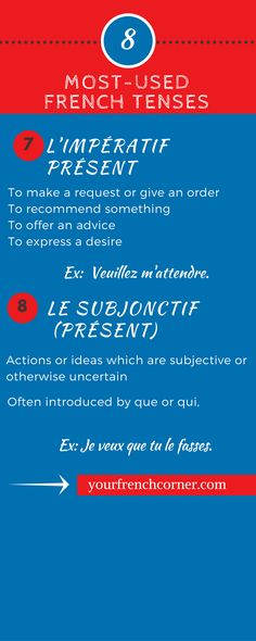 The Top 8 Most Used French Tenses ( All You Need To Know) Repin for later ;-) #frenchtenses #frenchgrammar #learningfrench