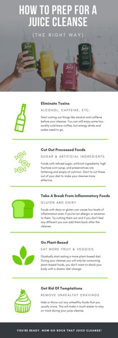 How to prepare and plan for a juice cleanse. Easy tips on how to do a juice clea… How to prepare and plan for a juice cleanse. Easy tips on how to do a juice cleanse the right way. The key to a successful cleanse comes from the right preparation. Homemade Juice Cleanse, Juice Cleanse Plan, Detox Juice Recipes, Cleanse Detox, Juicer Recipes, Smoothie Cleanse, Healthy Cleanse, Blender Recipes, Healthy Juices