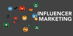 7 Ways Influencer Marketing Can Boost Your Business - written by Ryan Miller. Best Marketing Campaigns, Marketing Jobs, Content Marketing, Social Media Marketing, Digital Marketing, Business Writing, Creating A Business, Promote Your Business, Books For Self Improvement