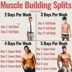 MUSCLE BUILDING SPLITS by @jmaxfitness - Don't waste your time doing a bro split. - Instead focus on proven splits that work for you depending on how many days you can train per week. - If you can only train... - 2 Days Per Week then use a full body split. - 3 Days Per Week then use a full body split. - 4 Days Per Week then use an Upper/Lower split where the first half of the week you train for strength and the second half of the week you train for hypertrophy. - 5 Days Per Week then use an…