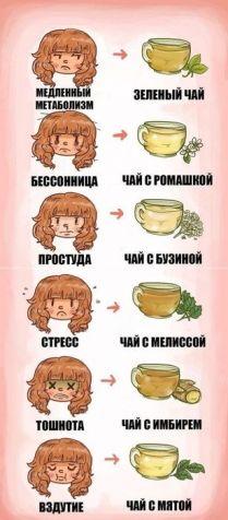 В любой непонятной ситуации пей чай. / Болталка / Разговоры на любые темы